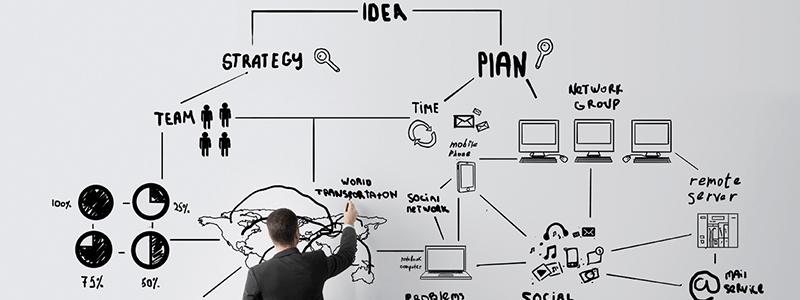planodenegocio-modelodenegocio
